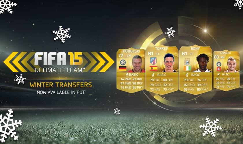 FIFA 15  Expect To See The Winter Transfer Frequent Updates